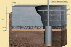 plan-fundamenta-lentochnogo-chertezh-9
