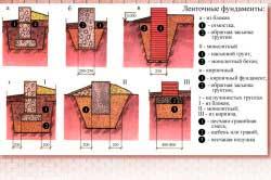 plan-fundamenta-lentochnogo-chertezh-razrez-2