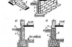 plan-fundamenta-lentochnogo-chertezh-razrez