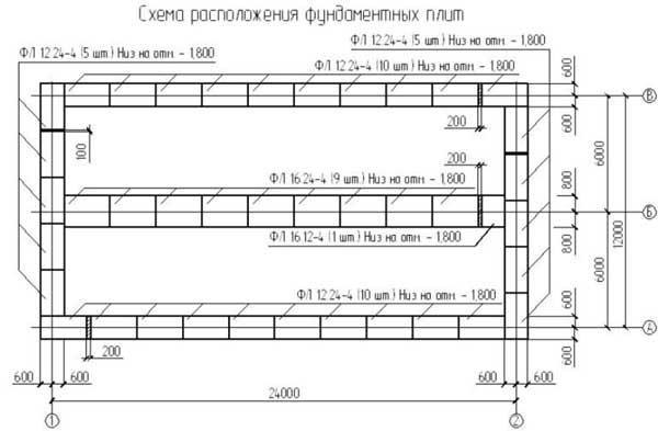 plan-lentochnogo-fundamenta-iz-blokov-fbs-chertezh