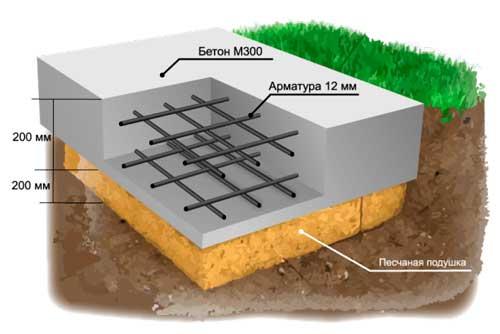 plitnyy-fundament-pod-dom-iz-keramzitobetonnyh-blokov