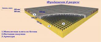 raschet-betonnoy-plity-pod-fundament