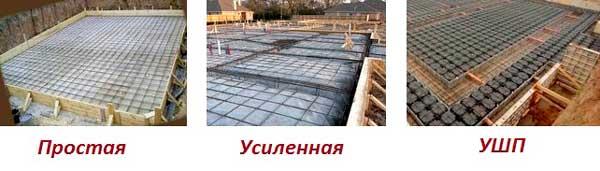 raschet-nagruzki-na-betonnuyu-plitu