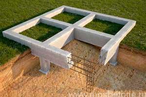 rasschitat-kubaturu-fundamenta-onlayn-kalkulyator
