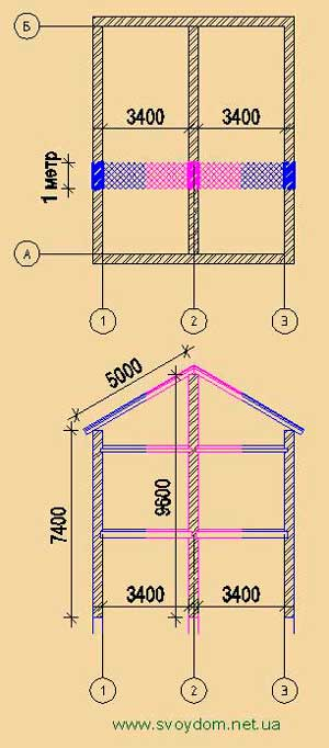 sbor-nagruzok-na-svaynyy-fundament-primer