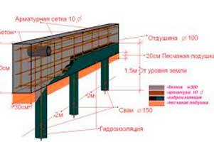 shema-armirovanija-svajno-rostverkovogo-fundamenta