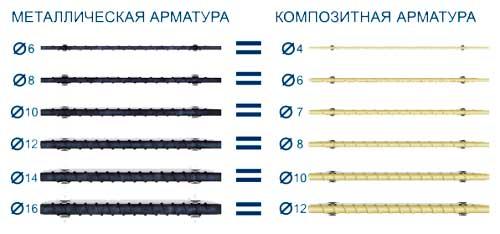 stekloplastikovaya-armatura-2
