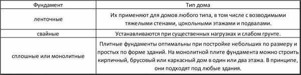 tablitsa-dlya-doma-iz-kirpicha-2
