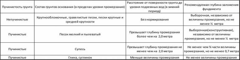 tablitsa-dlya-doma-iz-kirpicha-3