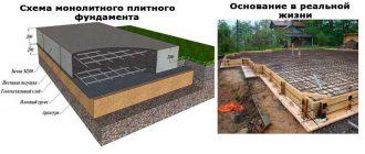 tolshchina-fundamentnoy-plity-dlya-dvuhetazhnogo-doma