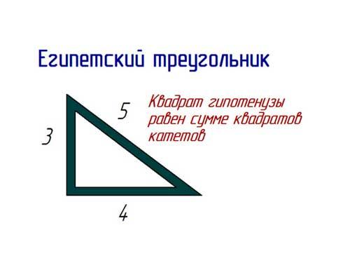kak-pravilno-razmetit-diagonal-fundamenta