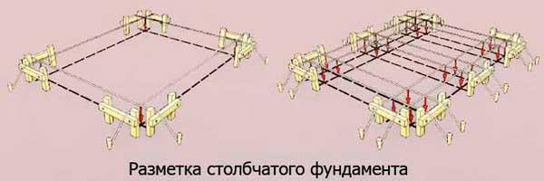 kak-pravilno-razmetit-stolbchatyy-fundament-svoimi-rukami-2