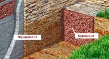 nuzhno-li-uteplyat-fundament-doma-snaruzhi-2