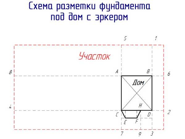 razmetka-erkera-fundamenta
