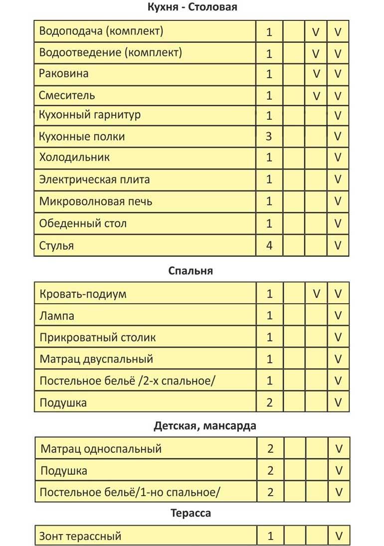 komplektatsiya-norvezhskogo-doma-33-2