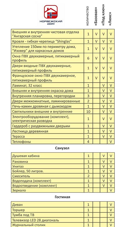 komplektatsiya-norvezhskogo-doma-33