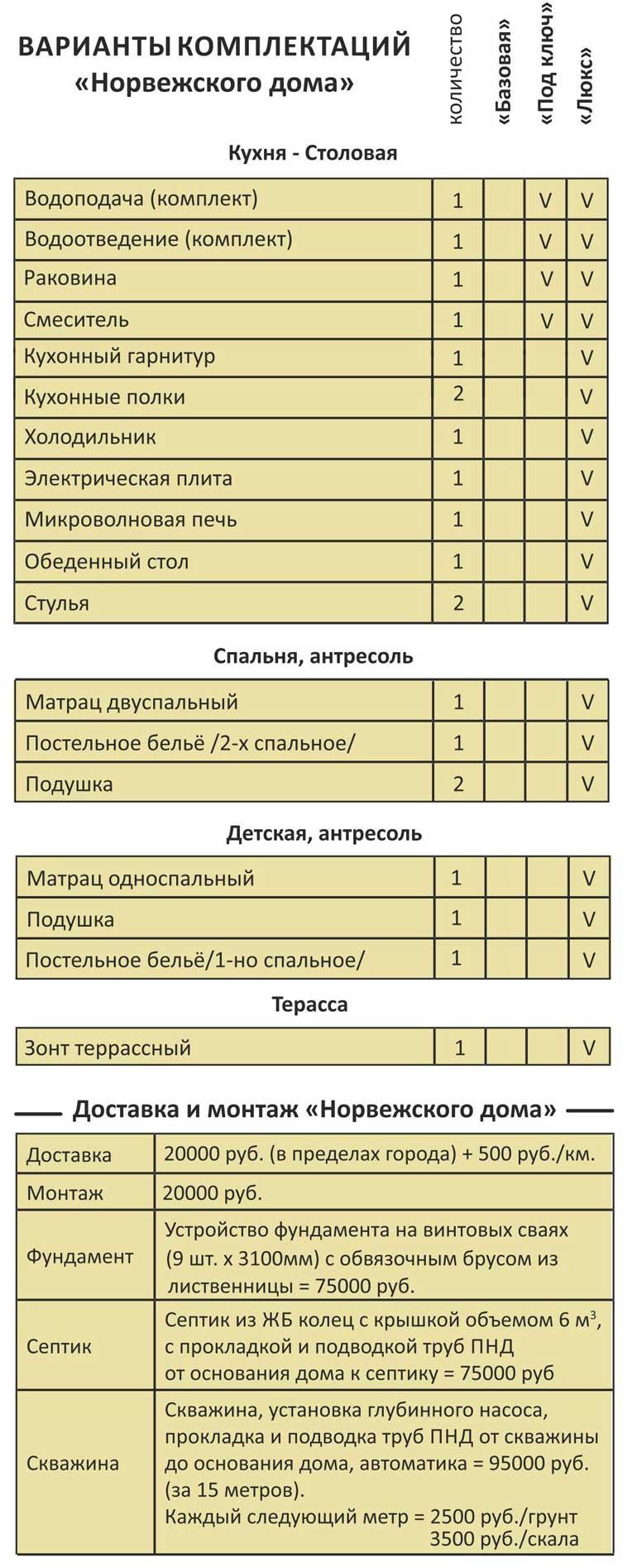 norvezhskiy-dom-21-smart-kursk