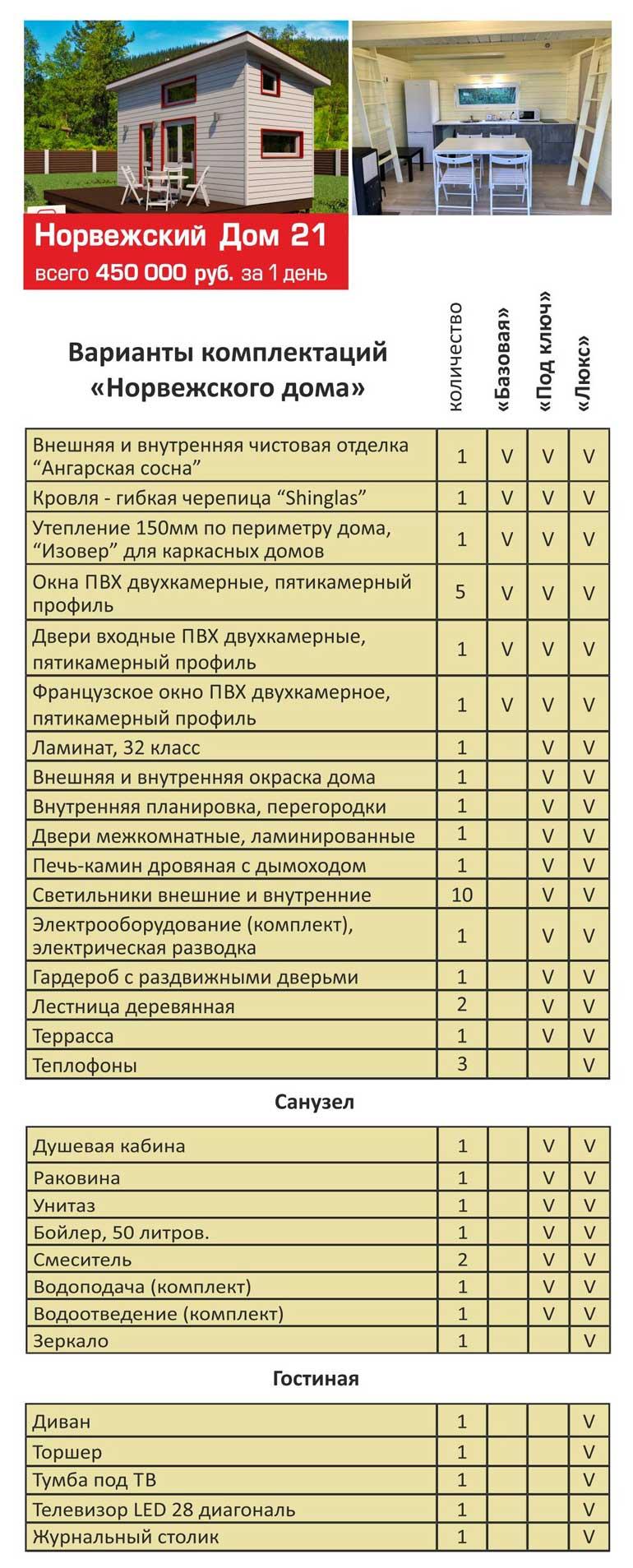 norvezhskiy-dom-21-smart-v-kurske