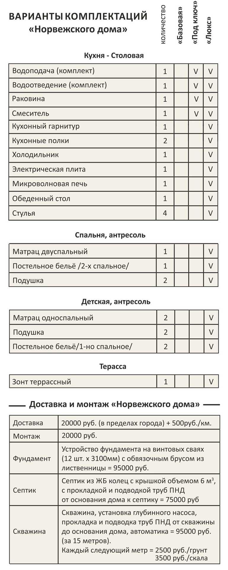 norvezhskiy-dom-29-modum-kursk