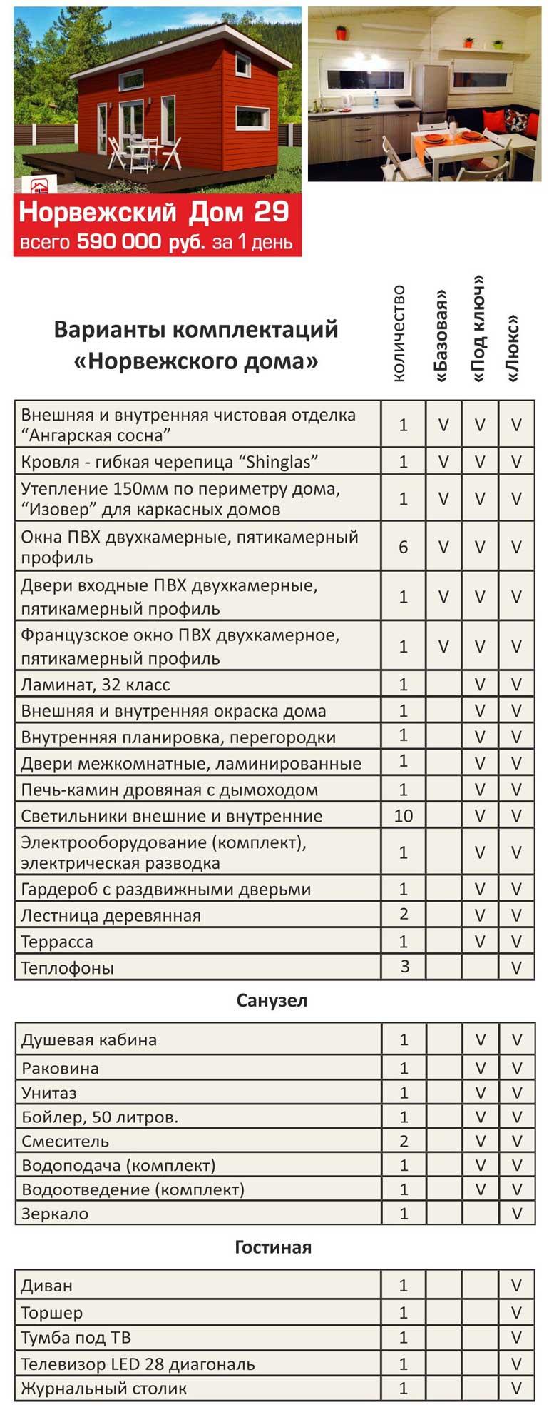 norvezhskiy-dom-29-modum-v-kurske