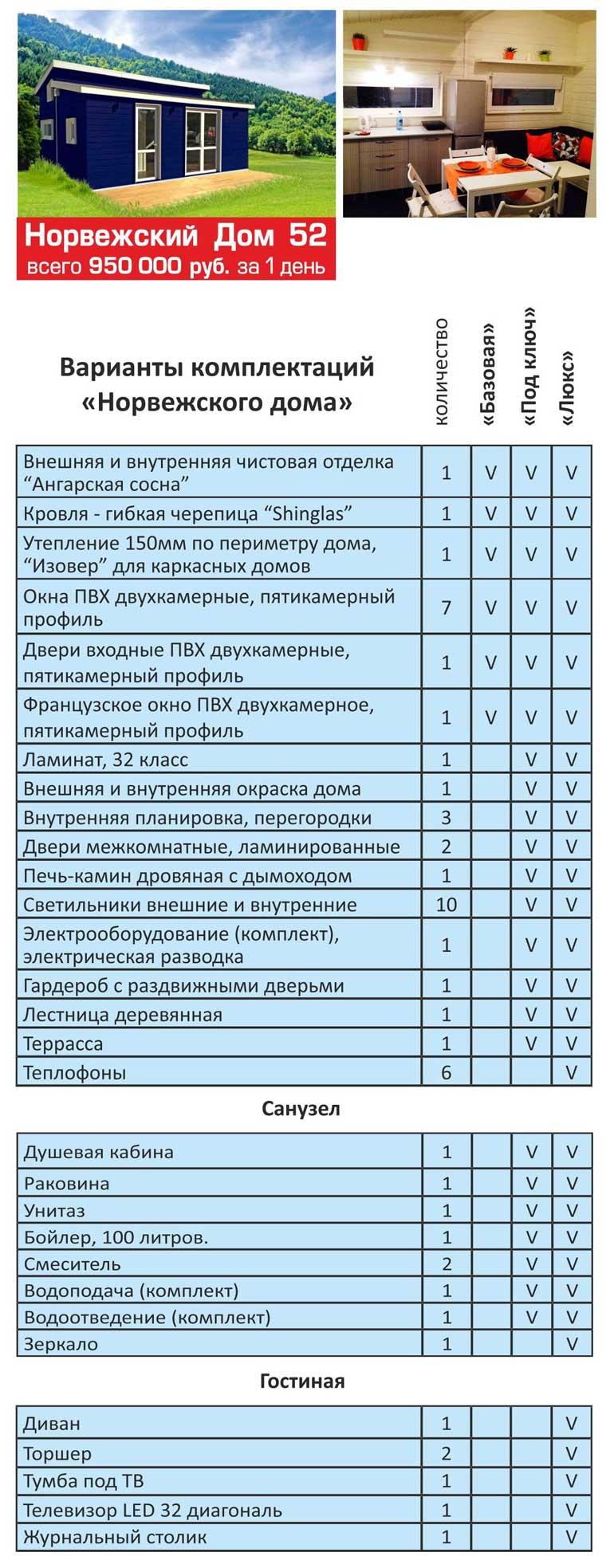 norvezhskiy-dom-52-modum-v-kurske