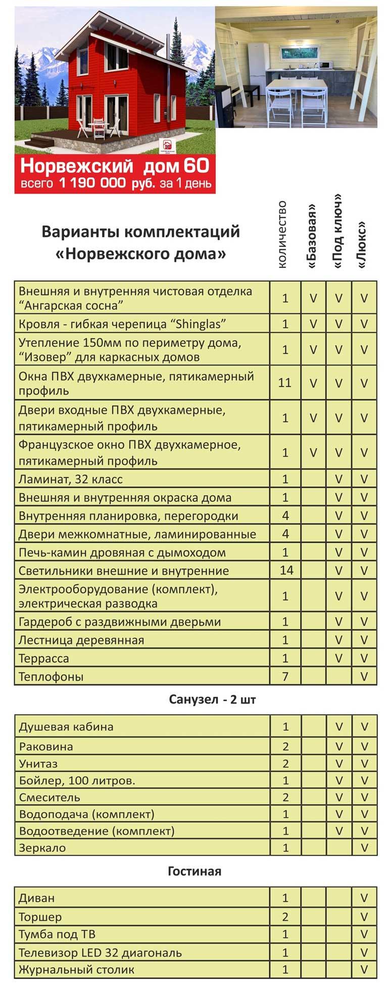 norvezhskiy-dom-60-skandis-v-kurske
