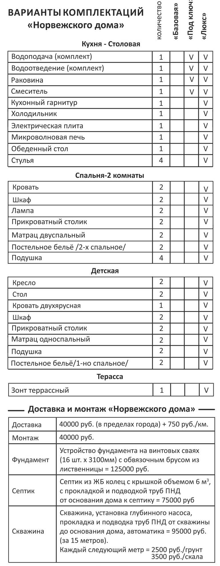 norvezhskiy-dom-64-modum-kursk