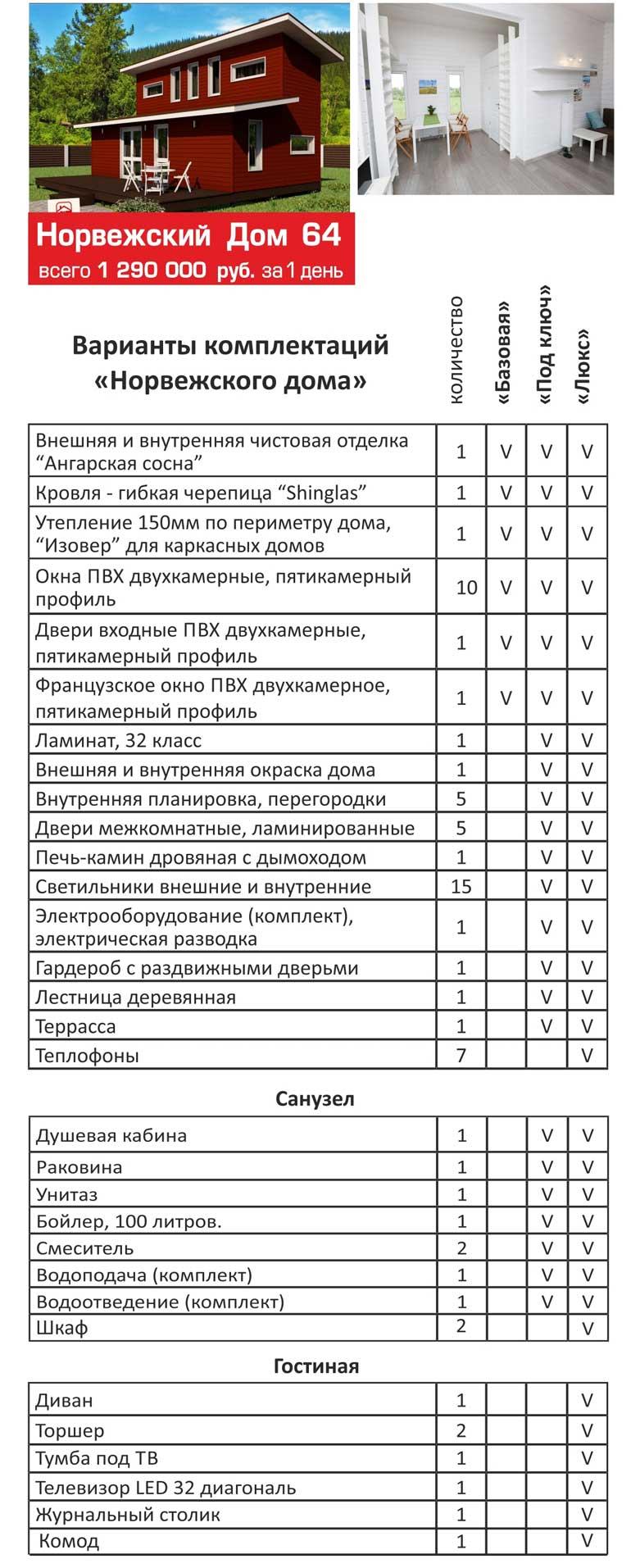norvezhskiy-dom-64-modum-v-kurske