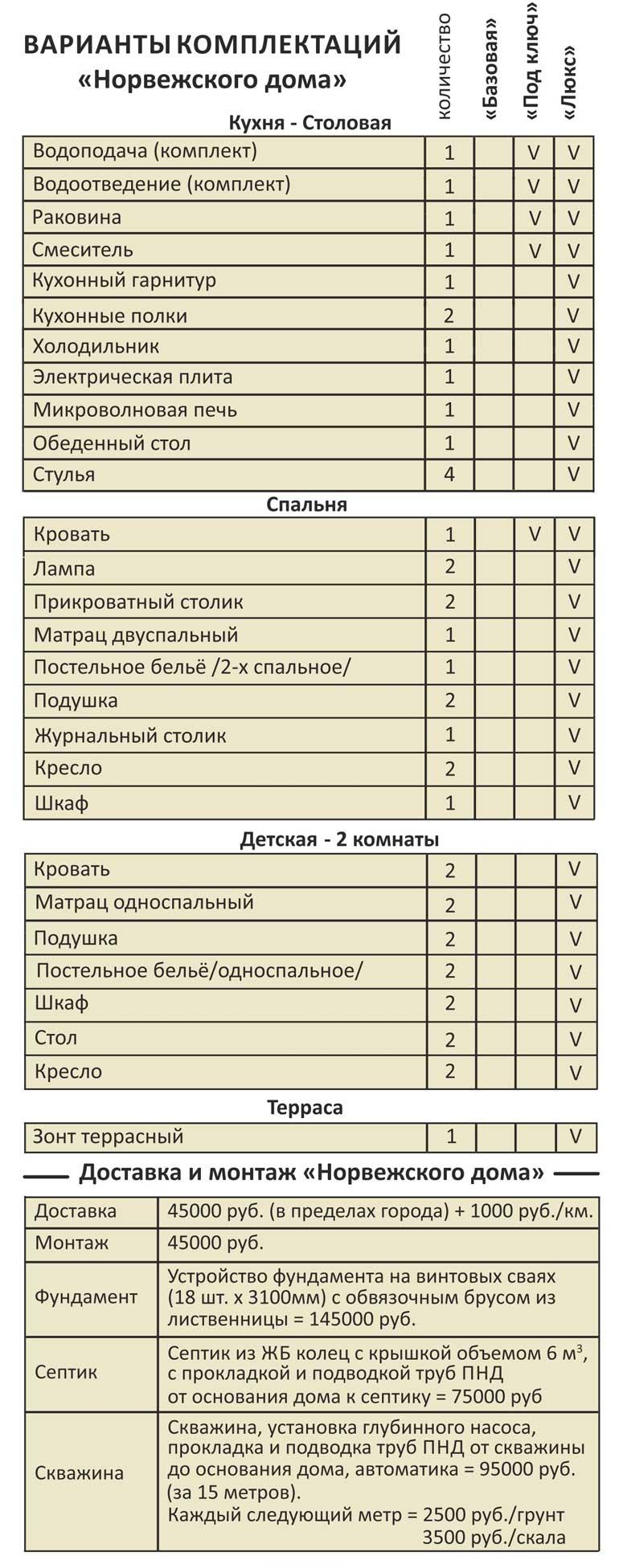 norvezhskiy-dom-73-skandis-kursk