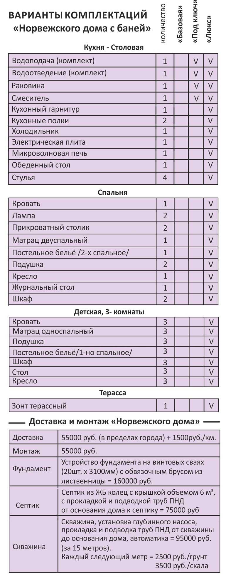 norvezhskiy-dom-banya-105-skandis-kursk