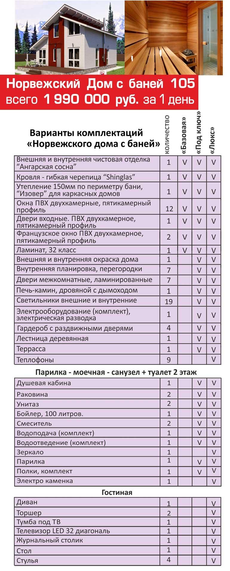 norvezhskiy-dom-banya-105-skandis-v-kurske