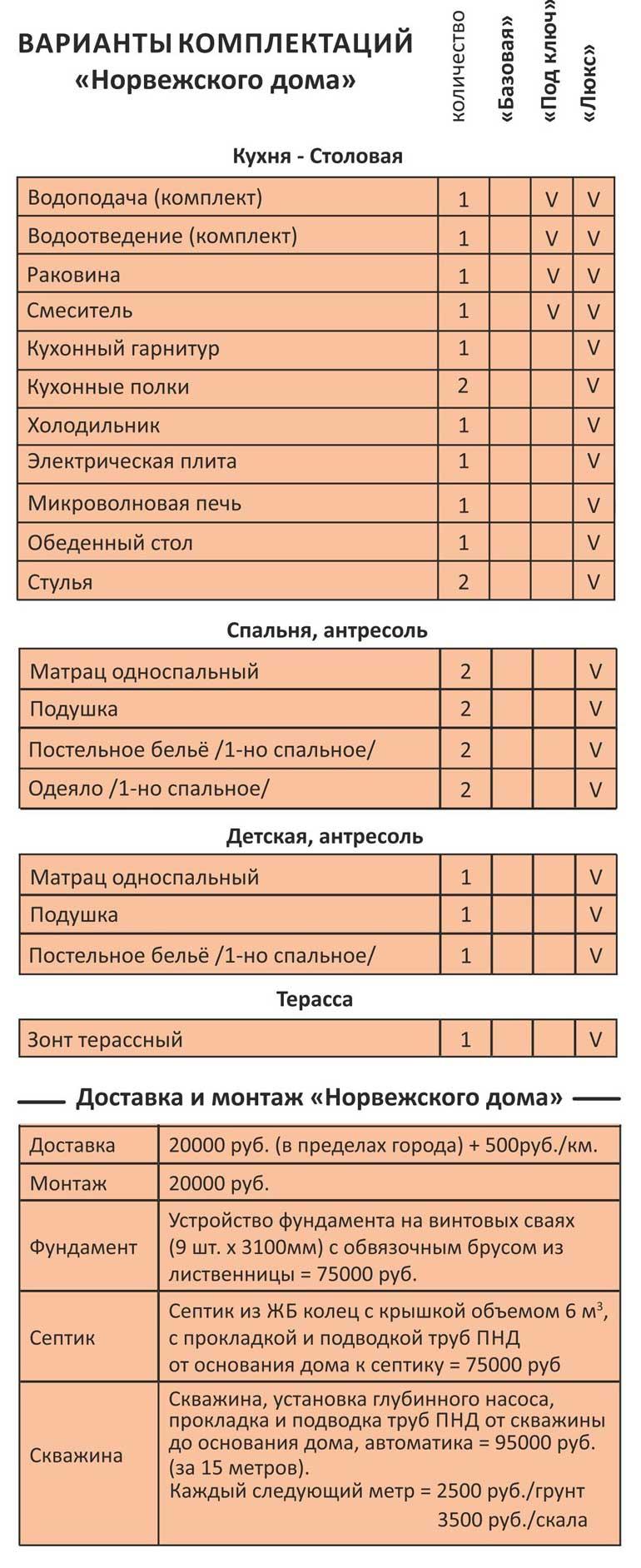 norvezhskiy-dom-banya-21-smart-kursk