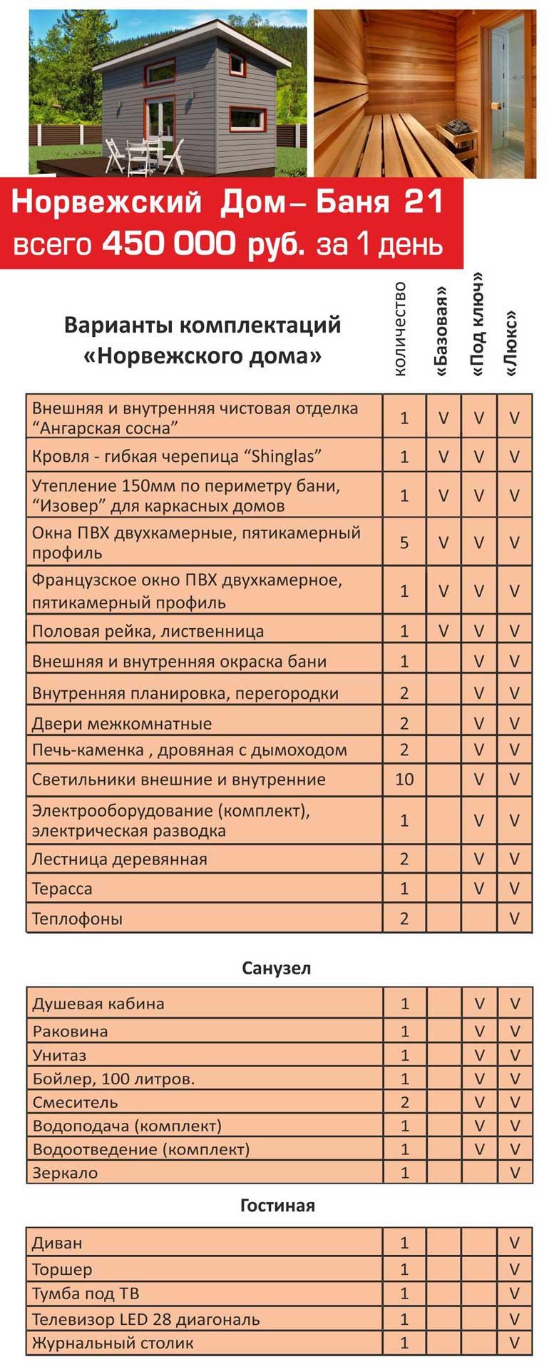 norvezhskiy-dom-banya-21-smart-v-kurske