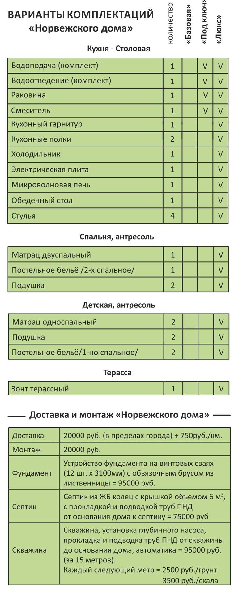 norvezhskiy-dom-banya-29-modum-kursk