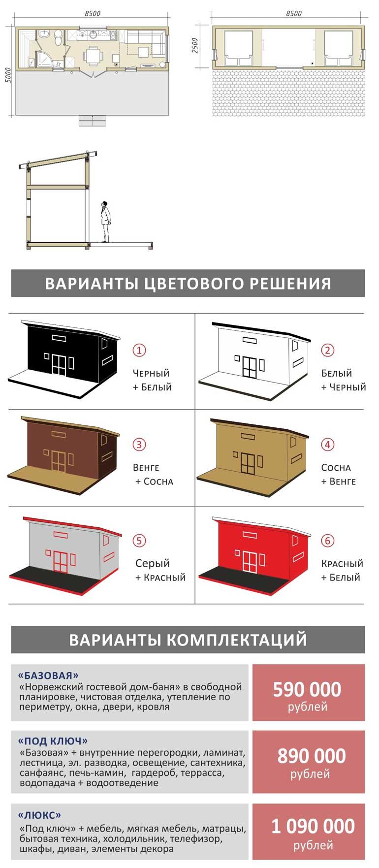 norvezhskiy-dom-banya-29-modum-montazh-za-1-den