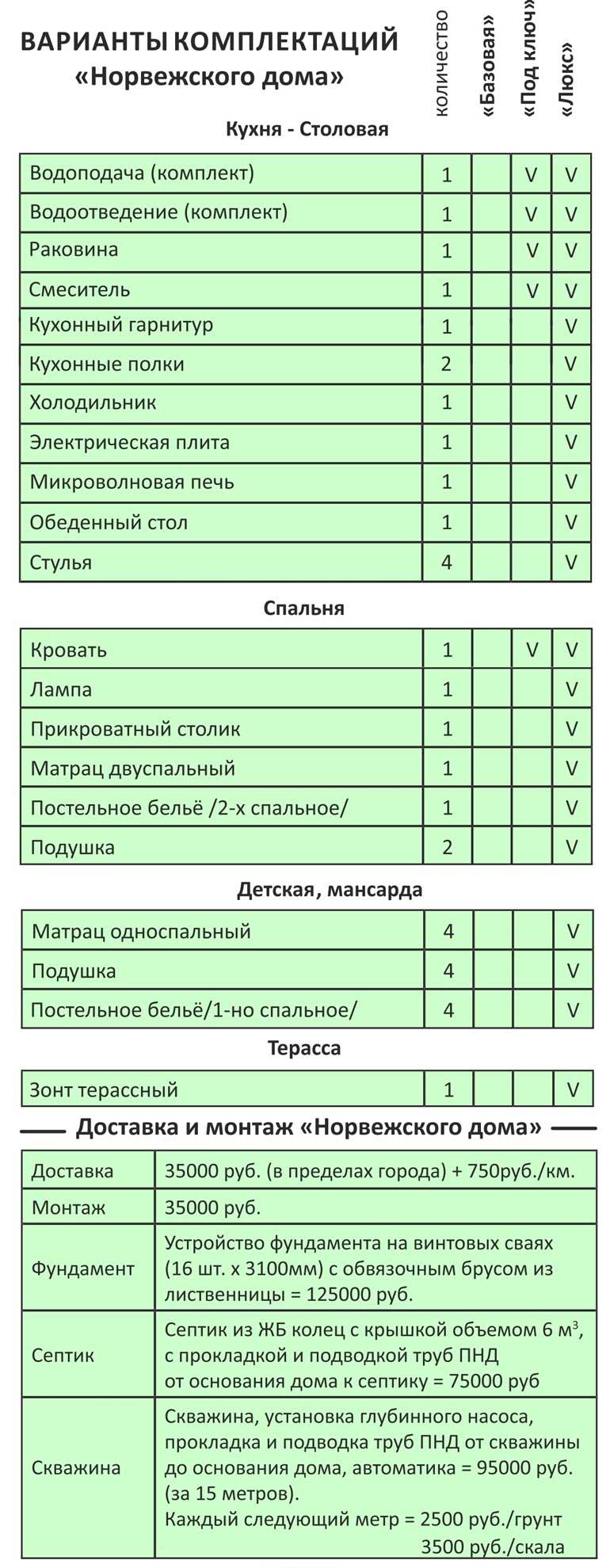 norvezhskiy-dom-banya-52-kursk