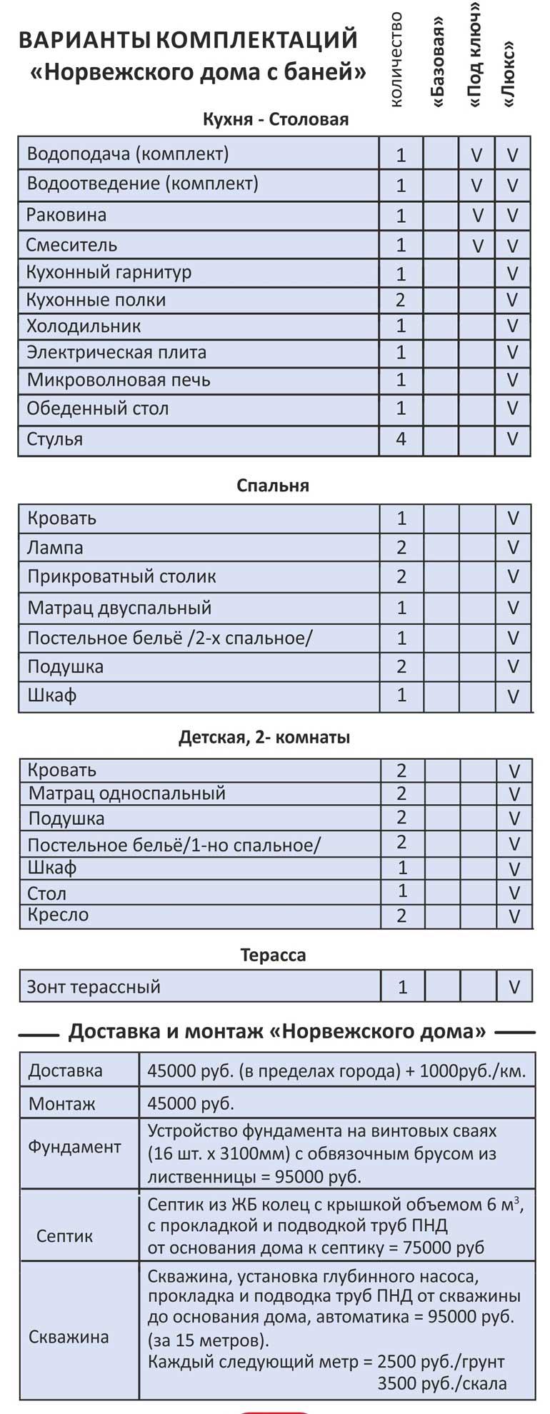 norvezhskiy-dom-banya-60-skandis-kursk