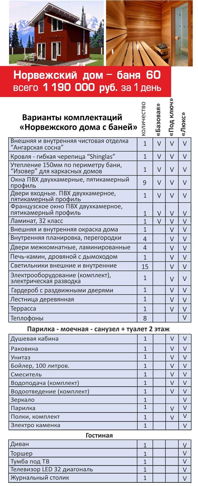 norvezhskiy-dom-banya-60-skandis-v-kurske