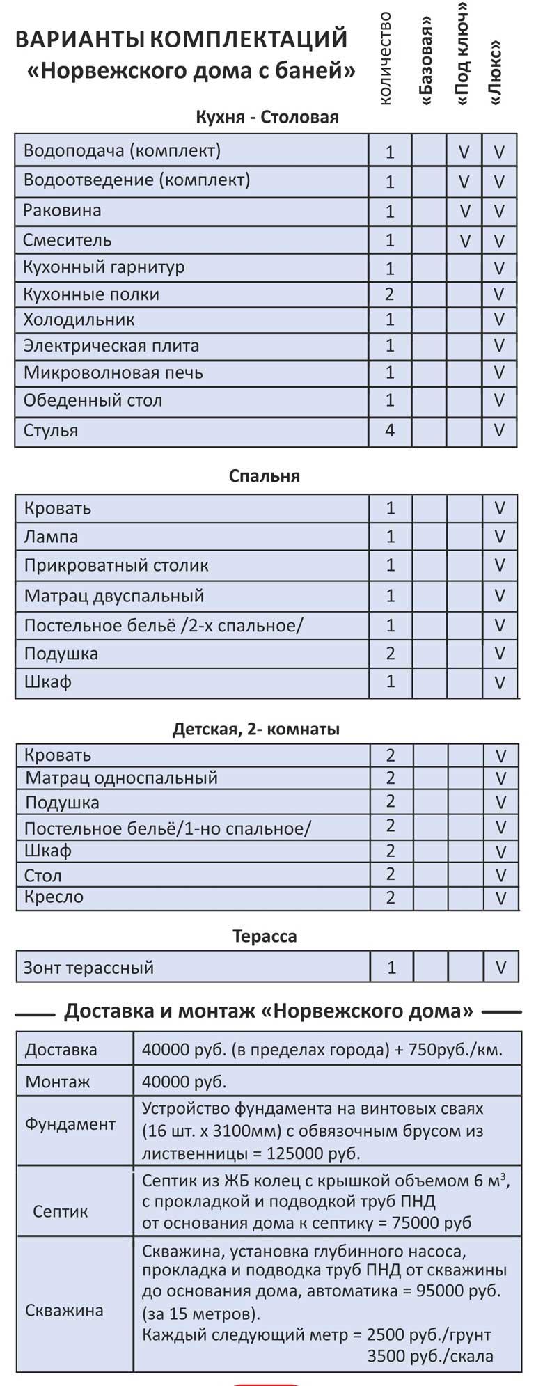 norvezhskiy-dom-banya-64-modum-kursk