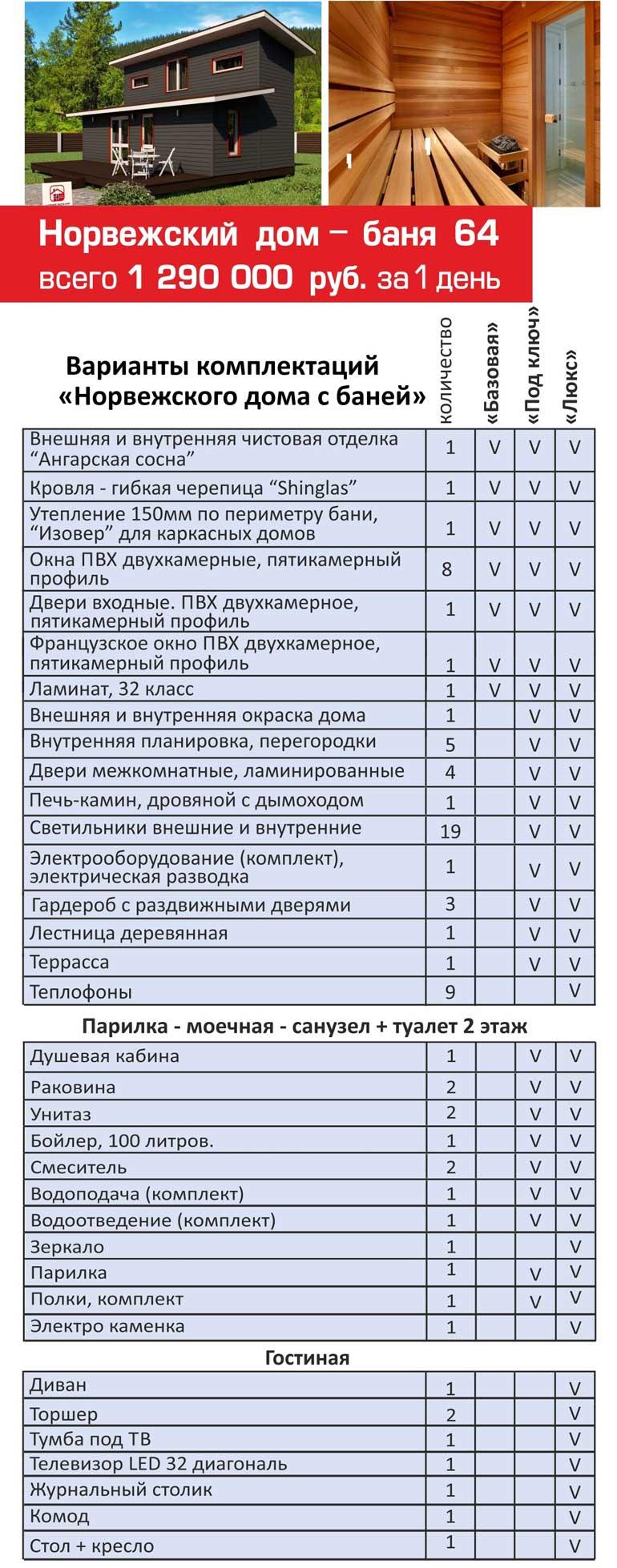 norvezhskiy-dom-banya-64-modum-v-kurske