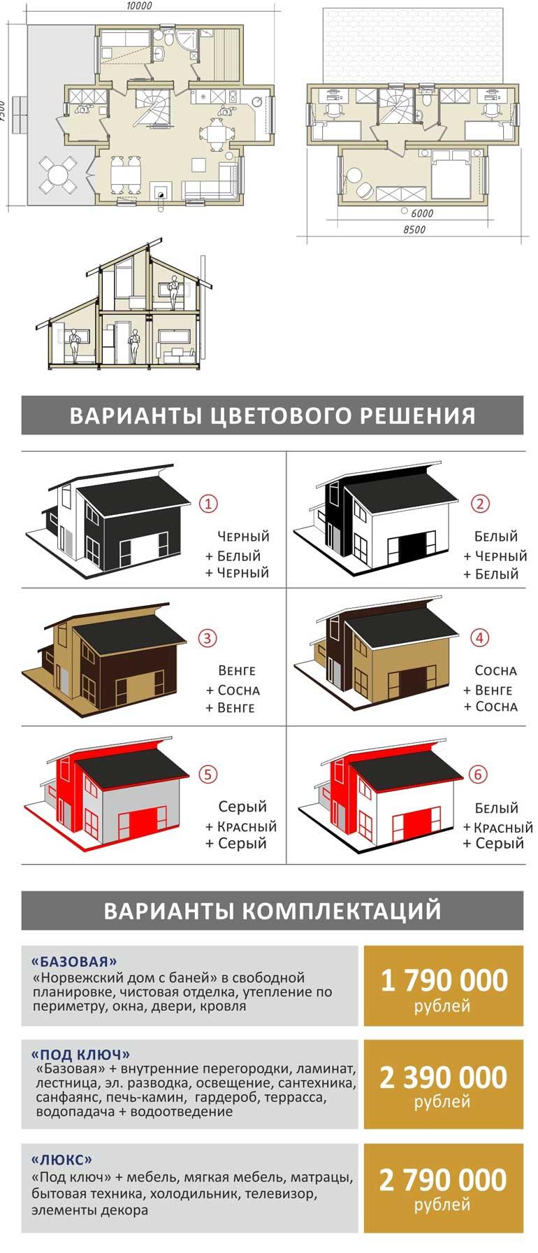 norvezhskiy-dom-banya-88-skandis-montazh-za-1-den