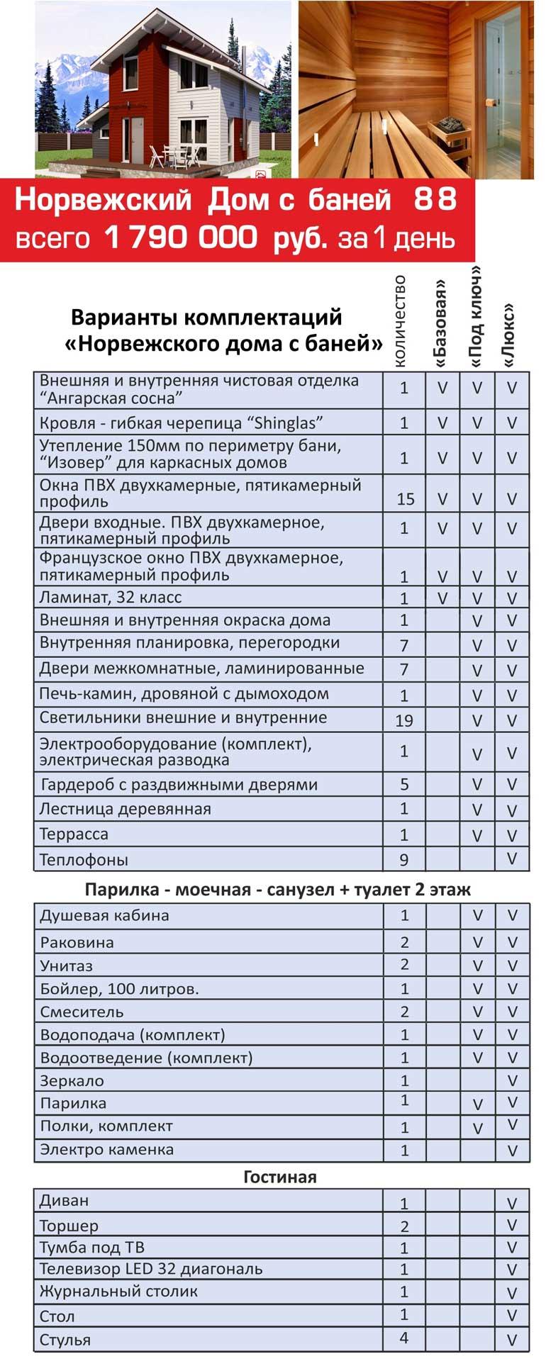 norvezhskiy-dom-banya-88-skandis-v-kurske